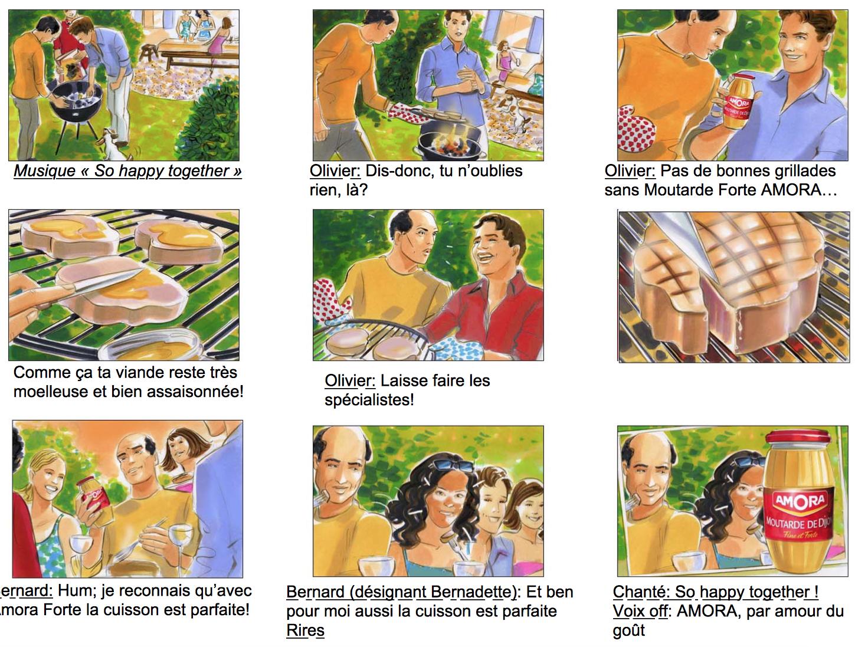 Traduction en anglais des publicités Amora